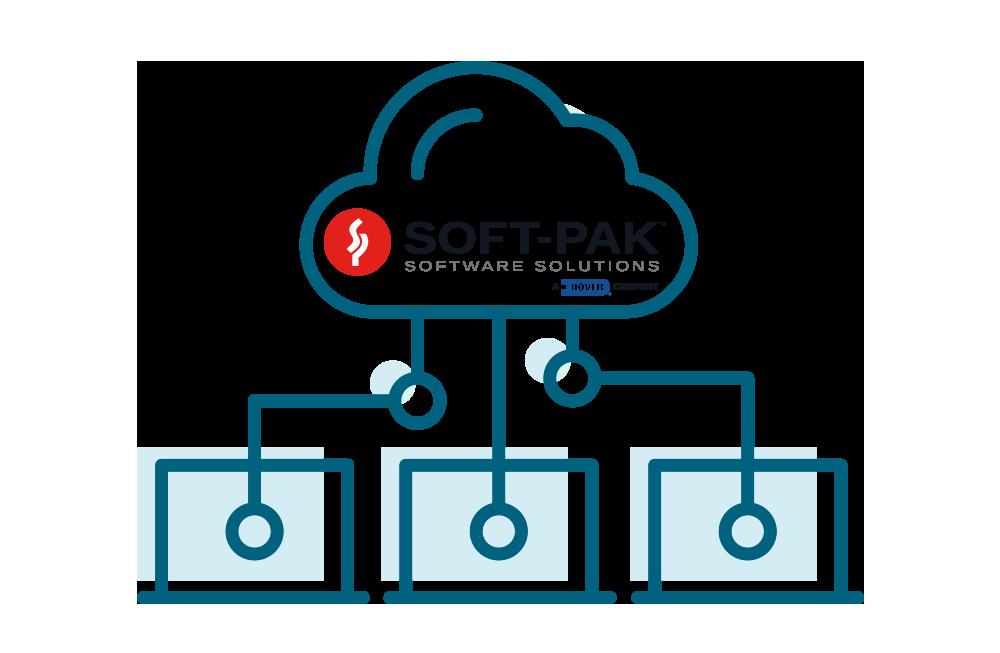 Soft-Pak API Software Integration