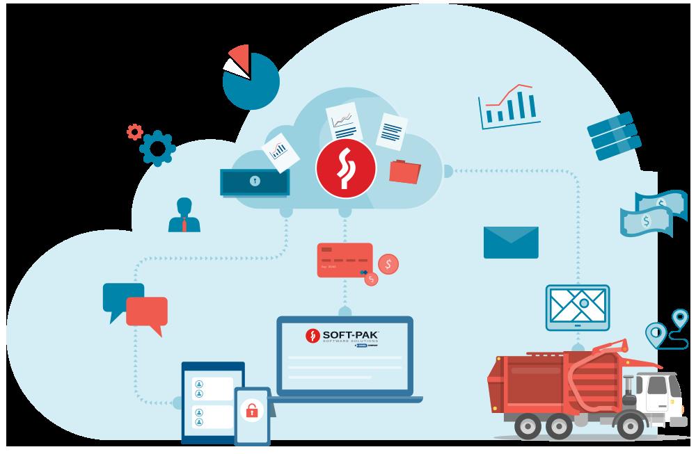 Soft-Pak Software Cloud For Trash Waste Hauler Companies